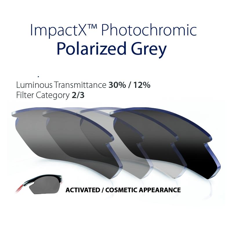Rydon Spare lenses Polarized Photochromic Grey - Rudy Project - Köp on 53dd0779388a4